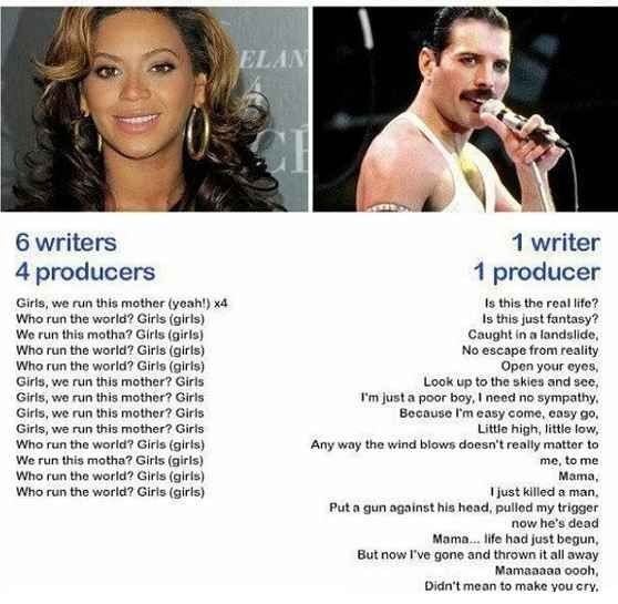 Music now vs. music then: OBVIOUSLY music then was so much better.... but Beyonce really gets artistry right? !?!? WTF
