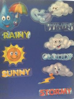 The Cool Teacher Diaries: DIY Weather Chart