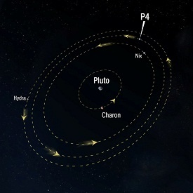 """Vulcan Tops Online Voting to Name Pluto's Moons.  It's only Monday and it's already been a big week for Trekkies—following Captain Kirk's surprise appearance at Sunday's Academy Awards show, the results of online voting to name two recently discovered satellites of Pluto came in and """"Vulcan"""" was the runaway winner."""