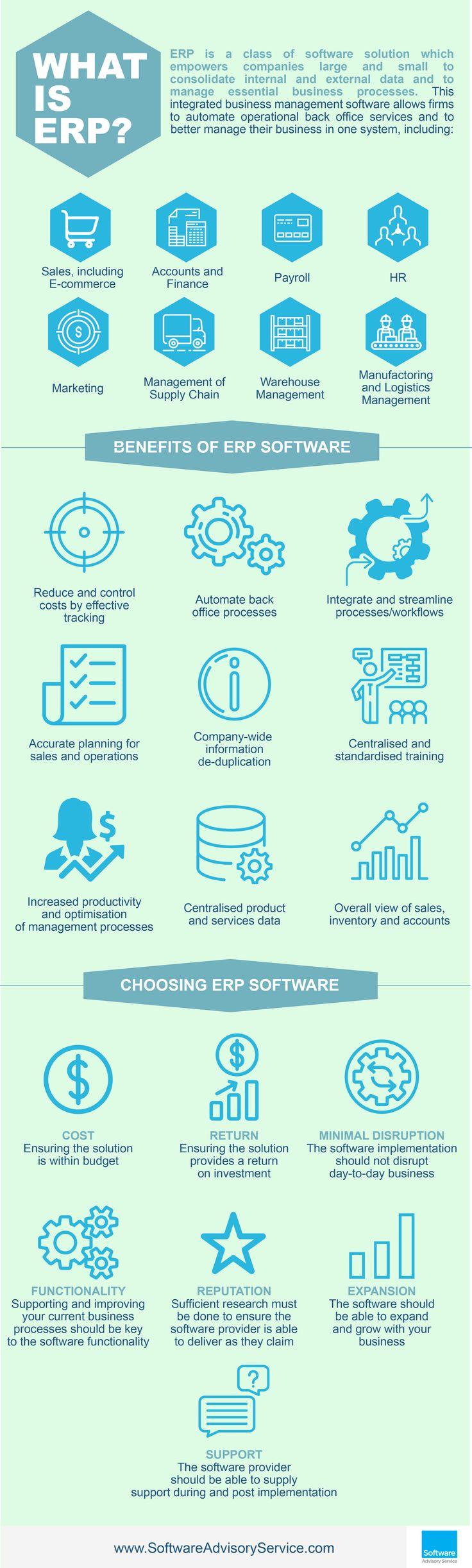 Mejores 11 imágenes de ERP en Pinterest | Software, Aceite y Artículos