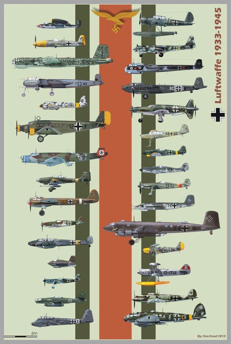 Luftwaffe 1933-1945 - aircraft in scale.