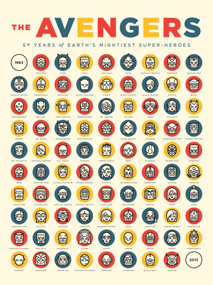 50 years of Avengers members on one minimalist poster. #minimalposters Original Source: http://society6.com/artist/komboh