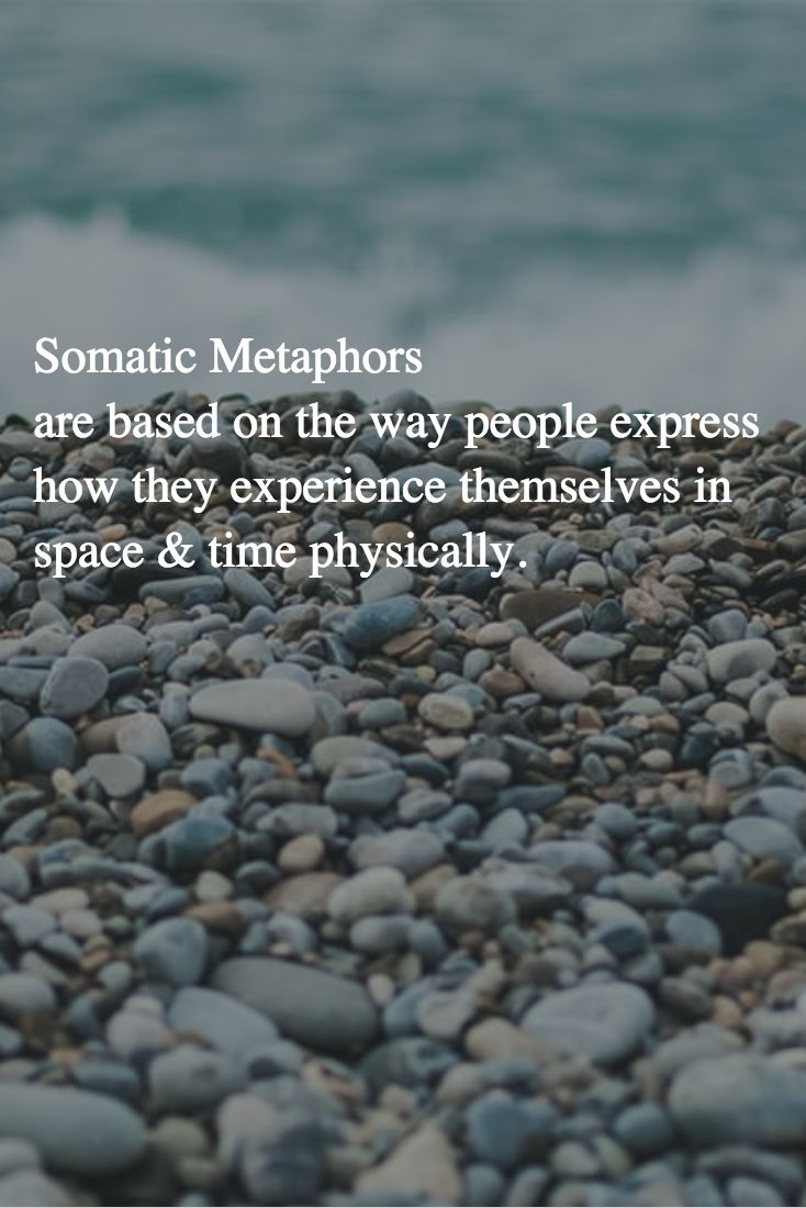 Somatic Metaphors  are based on the way people express how they experience themselves in space & time physically.