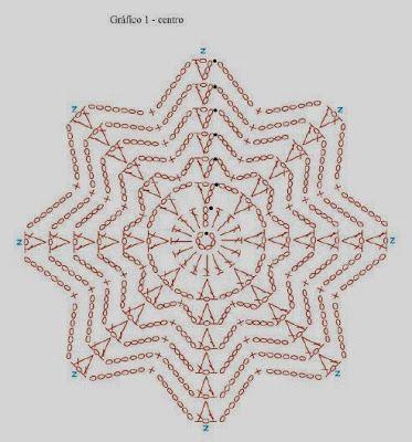 MB Crochê: Centrinho de mesa Natalino.  Christmas Tree Doily. Diagrams only. ☀CQ #crochet #christmas