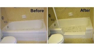 Walk in Bath Tubs and Showers: Walk in Bath Tubs – When Life Becomes a Challenge
