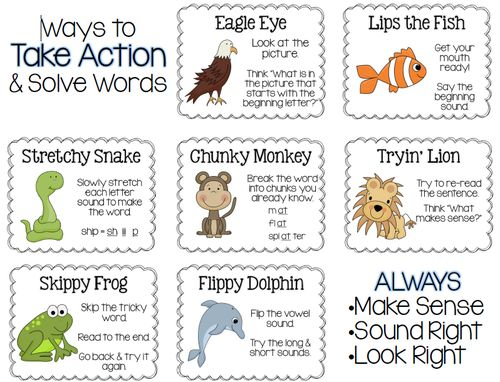 Kindergarten Reading Strategies: Lessons + Posters for ... |Kindergarten Reading Strategies Poster