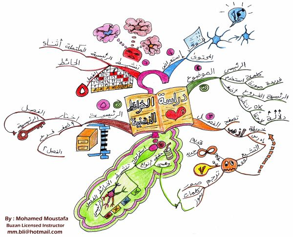 Study Better with Mind Maps created by Mohamed Moustafa. This is an Arabic adventure mind map originally produced by Tony Buzan in English. This mind map explains how to get the most from your studies by using Mind Mapping techniques, that can help you to store and restore your information easily and effortlessly.