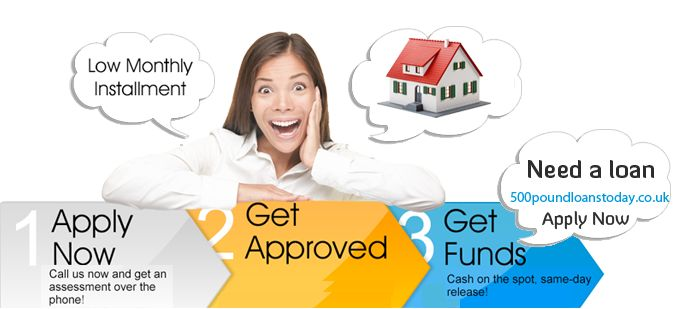 10 best Cash Loans No Credit Check images on Pinterest Credit