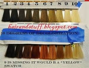 matrix hair color swatch book bing images - Hair Color Book