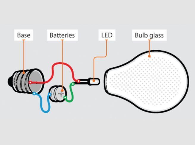 Magic Mystery Bulb Basic Electrical Wiring Diy Electronics Bulb