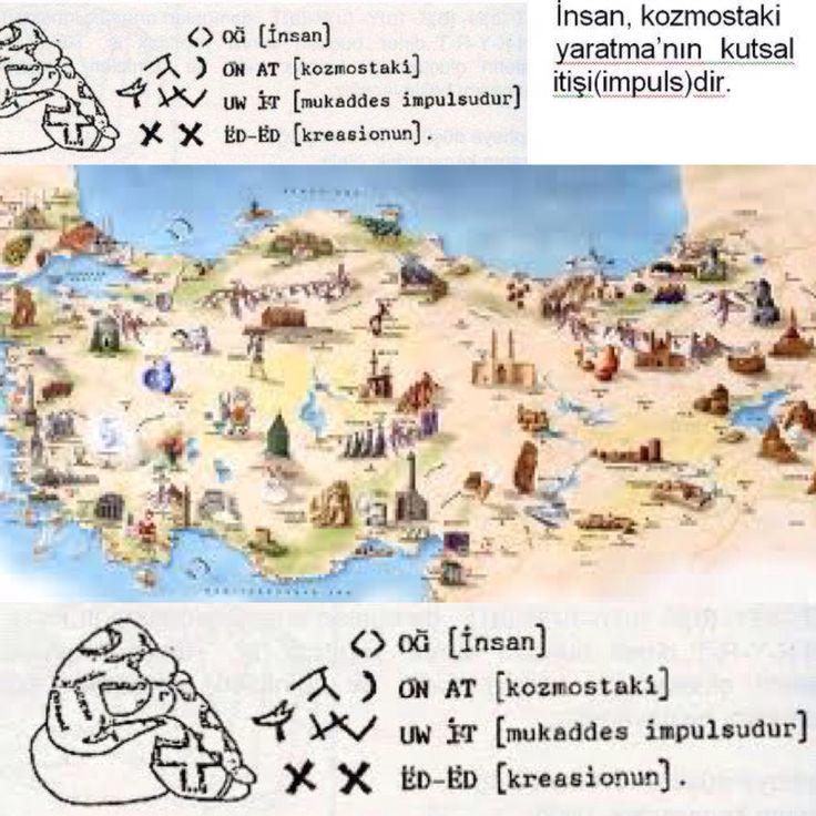 """""""Gerek DNA Biyografya bilimi gerekse Arkeoloji ve Mitoloji (Antropoloji)  açısından ÇATAL HÖYÜK ile yakından ilintili. Çünkü bu araştırmada kullanılan KAN NUMUNELERİ (DNA'lar) Orta Asya toplumları Türkic Yakutlar (Saka Türkleri, Altay Türkleri ve Moğol Türkleri yanında 17 ayrı guruptan toplandı (Yani Amerika yerlilerinin ataları bu toplumlar oluyor).  Gerek Çatalhöyük'teki Mitolojik duvar resimlerinin Amerika Yerlileri ile AYNILIĞI ve gerekse Dil Bilimi alanındaki çalışmalar, DNA…"""