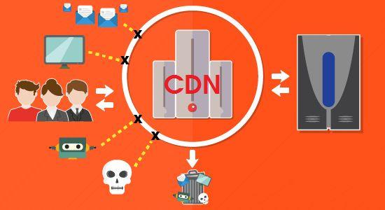 6 lợi ích nổi bật của công nghệ CDN là gì?