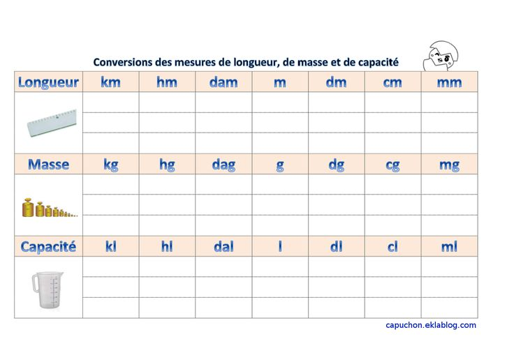 mesures cycle 3 capuchon maths pinterest chang 39 e 3