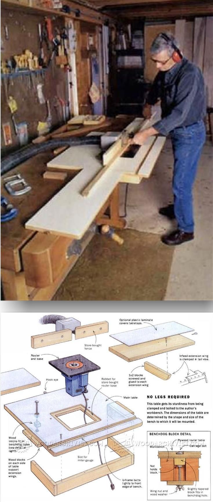Router 10 handpicked ideas to discover in other for Wood router ideas