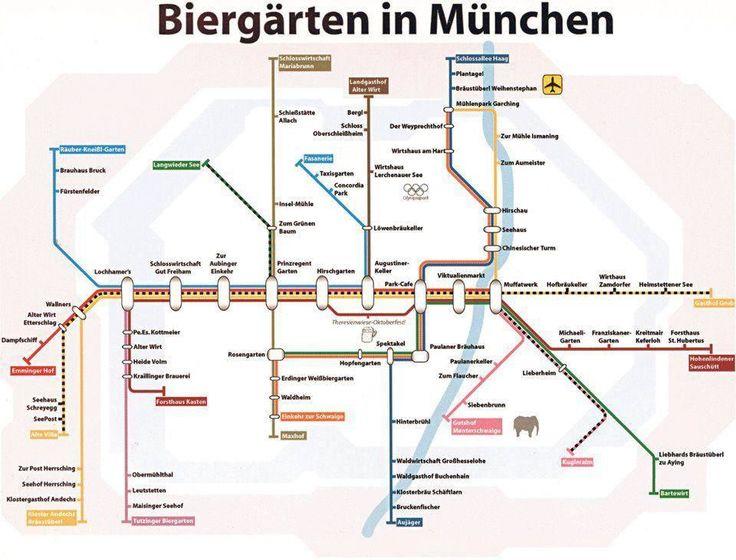 Wahlmünchnerin: Biergartening.                 How about Biergarten Bingo?