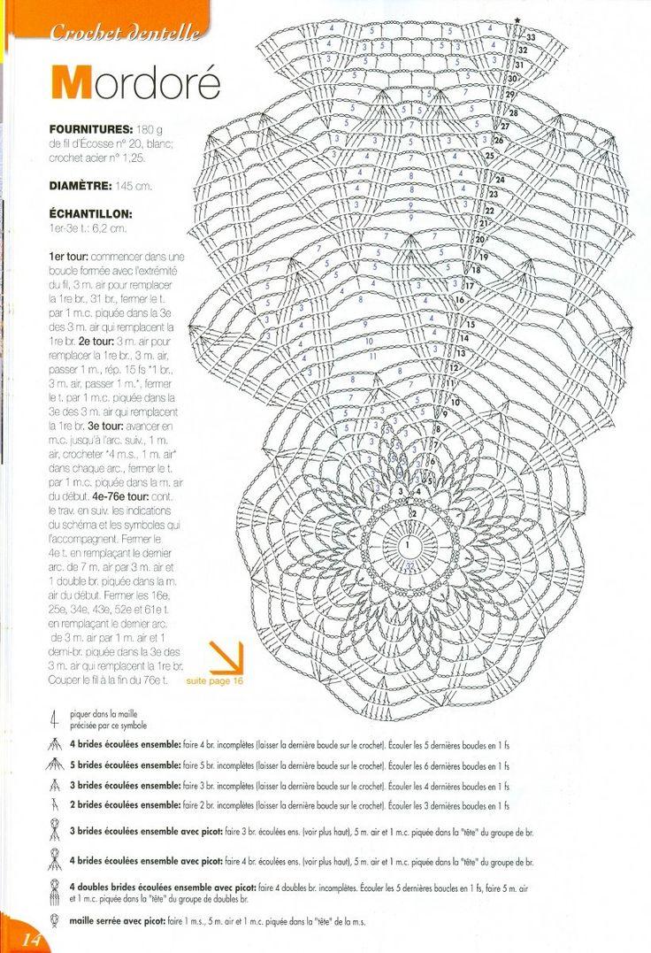Журнал: 1000 Mailles 112009 - Вяжем сети - ТВОРЧЕСТВО РУК - Каталог статей - ЛИНИИ ЖИЗНИ