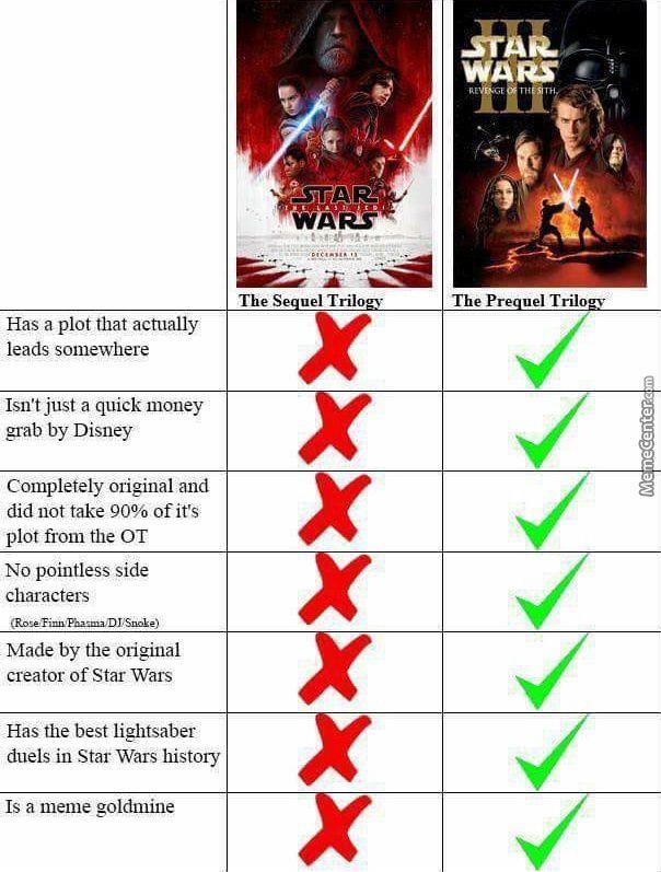 Also No Sith Lord Jar Jar Star Wars Humor Star Wars Facts Funny Star Wars Memes
