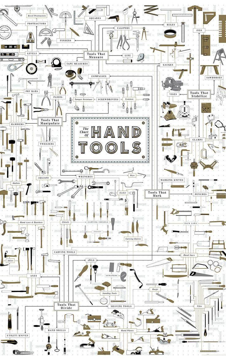 The Ultimate Guide To Your Toolbox | Co.Design | business + design