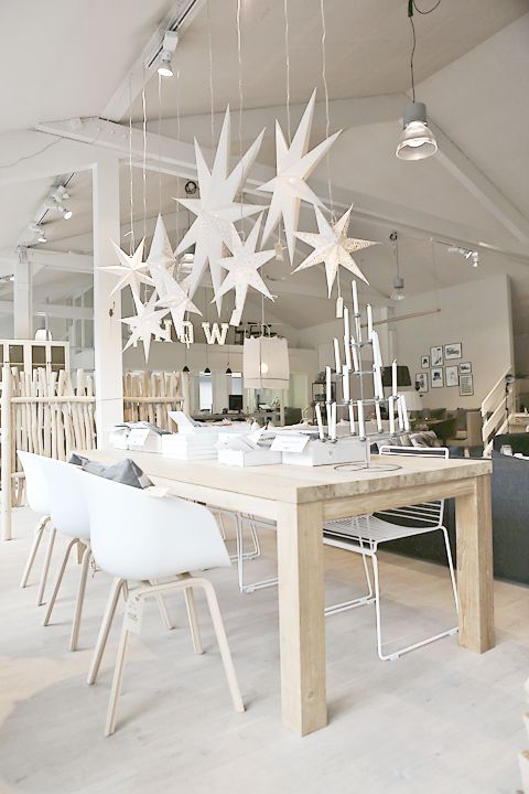 Come decorare la #mansarda per Natale
