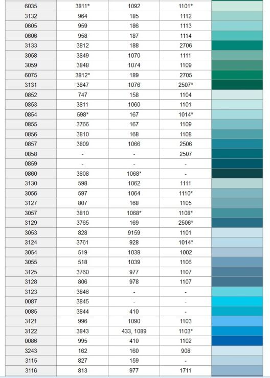 Pantone Colors To Dmc Thread Chart Embroidery T