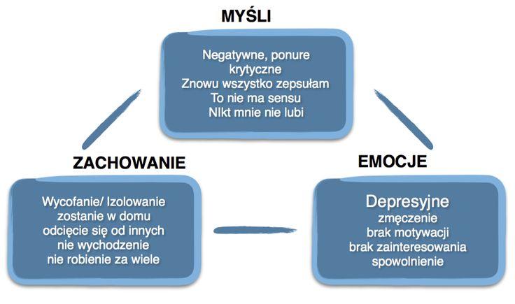 Jak poradzić sobie z depresją: instrukcja