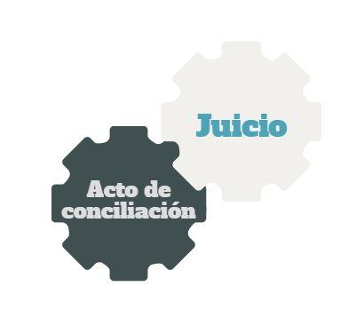 La conciliación y el juicio por despido