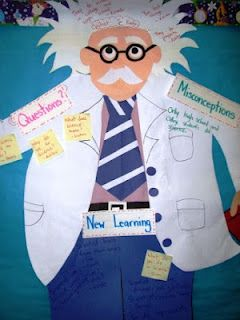 Love! Make this to hang in the Science area of the classroom! Super cute Einstein!!!