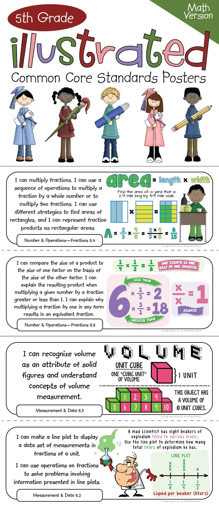 "Bring the Common Core Standards to life with these easy to use ""I can"" posters for fifth grade math.  This fifth grade bundle includes posters for every Math Standard. Each standard is illustrated to aid comprehension."
