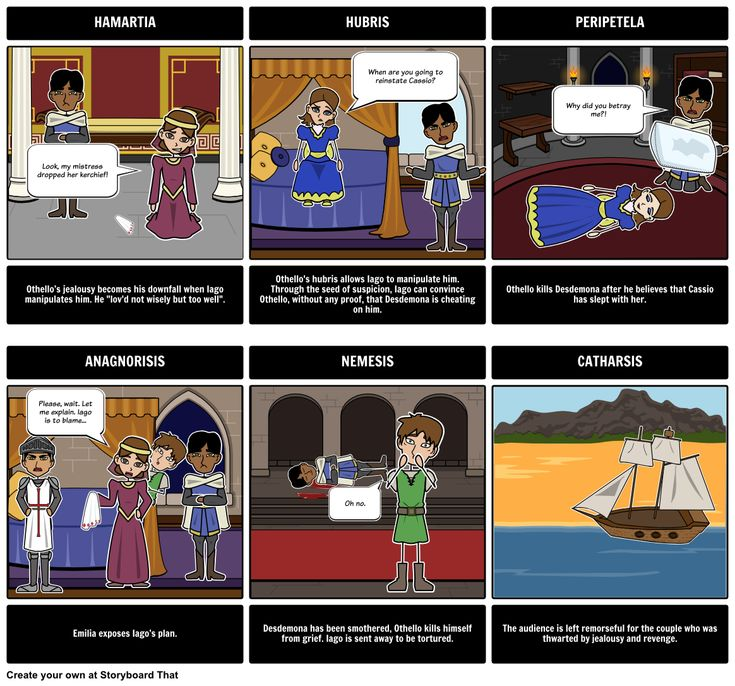 othello fate essay Othello: an aristotelian tragedy and a tragic hero gil  an aristotelian tragedy and a tragic hero essay  it highlights othello's change of fate from.