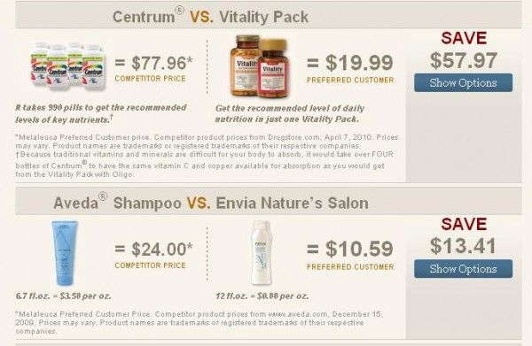 Melaleuca Products | Melaleuca Products Reviewed- Can The Products Be Trusted? Yes they are backed by science, Third party reviews, and Medical reviews
