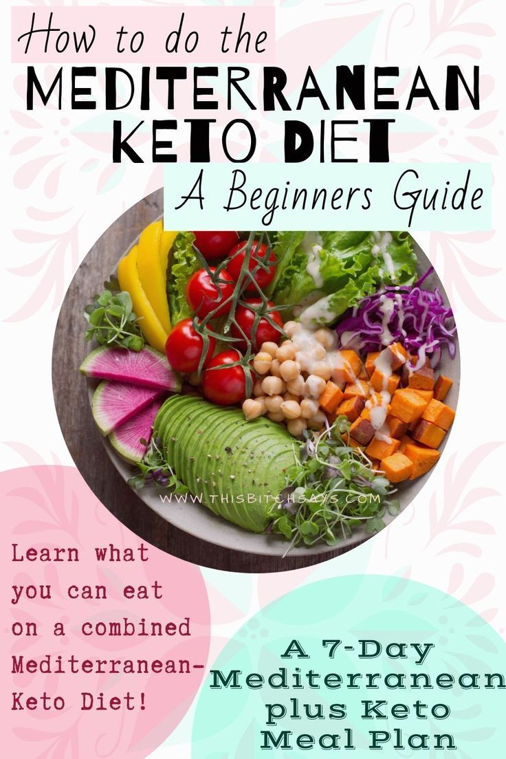 The Mediterranean Keto Diet What To Eat 7 Day Meal Plan Ketogenic Diet Meal Plan Mediterranean Diet Meal Plan Ketogenic Diet Food List