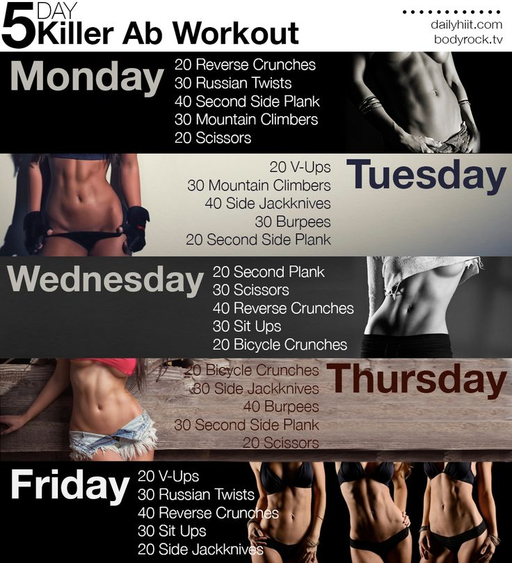 5 Day Killer Ab Workout. Love the Daily Hiit workouts!