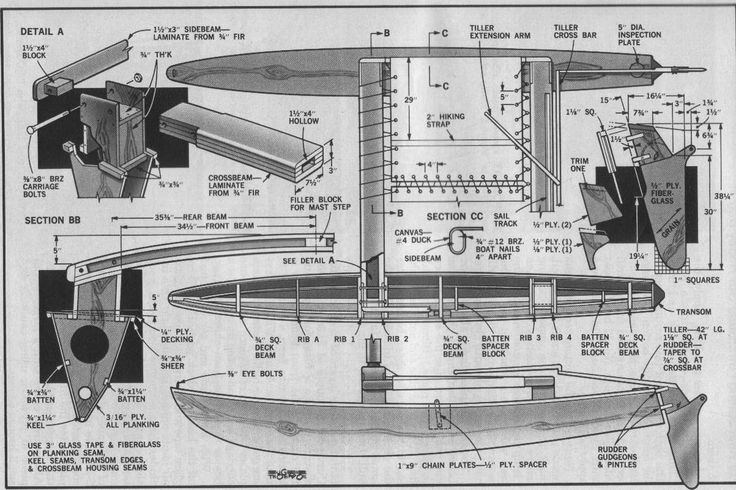 Wooden boat plans catboat ~ Sailing Build plan