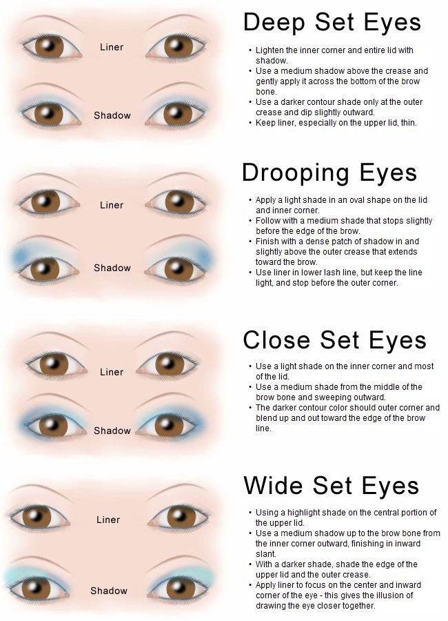 eye shape tips