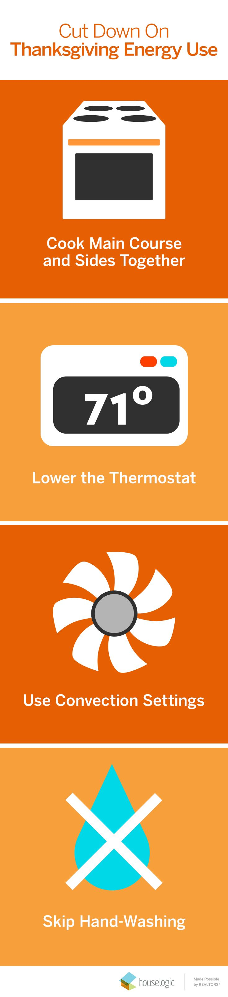 When cooking for Thanksgiving, lower your thermostat to save energy and money.