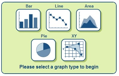 A great site that teaches students about creating graphs and how to analyze data.