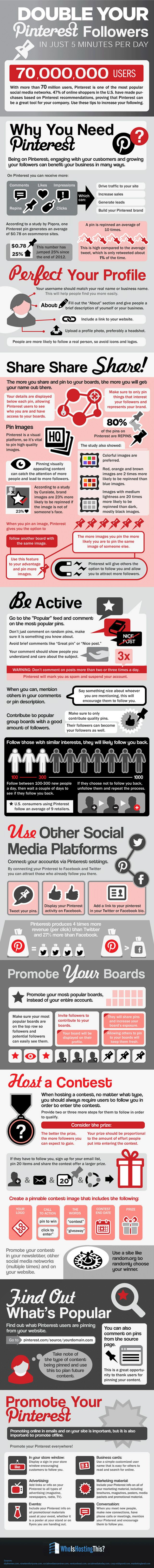 Learn how to double Pinterest followers and grow your presence on Pinterest! This infographic will show you how to gain more followers in five minutes.