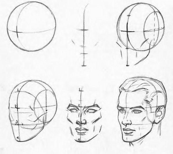 Рисунок головы в картинках