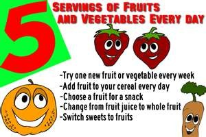 Fruit & Veggie poster & other healthy eating posters