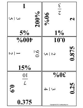 154 best percents decimals and fractions images on pinterest teaching ideas teaching math and. Black Bedroom Furniture Sets. Home Design Ideas