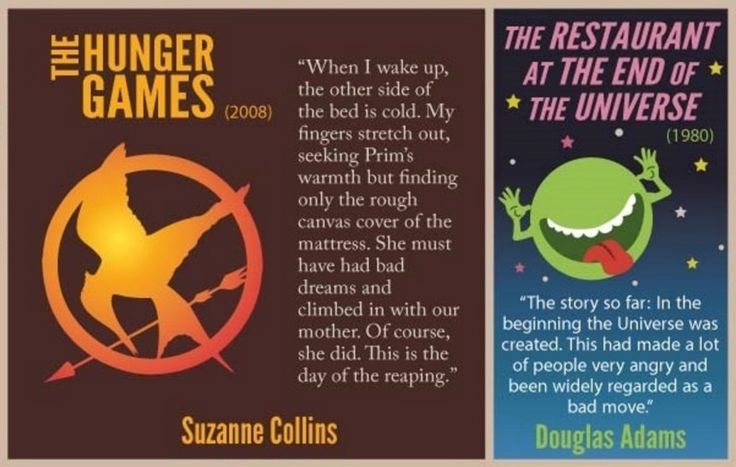 Compelling first lines from famous novels