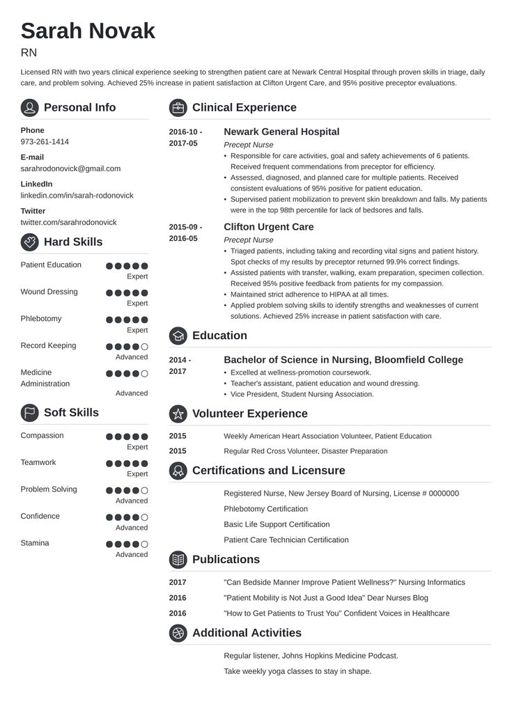 Nursing student resume in 2020 student resume nursing