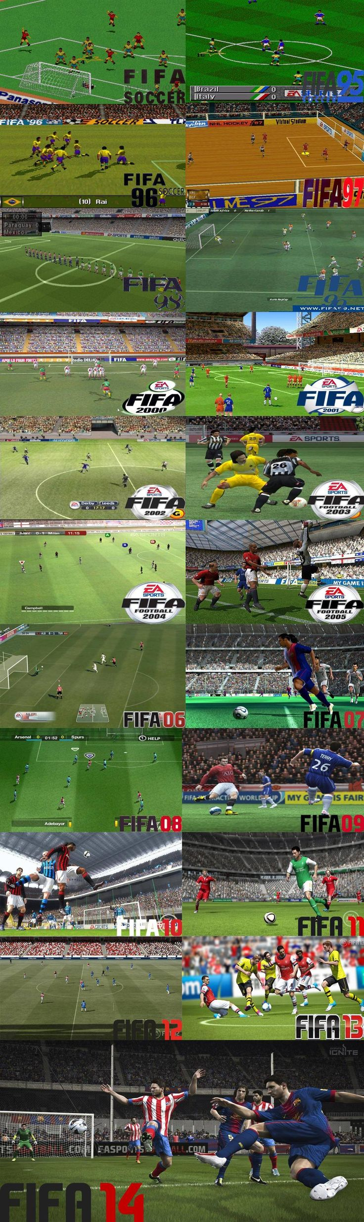 The evolution of Fifa (Soccer) Graphics! via Reddit user OcelotcR
