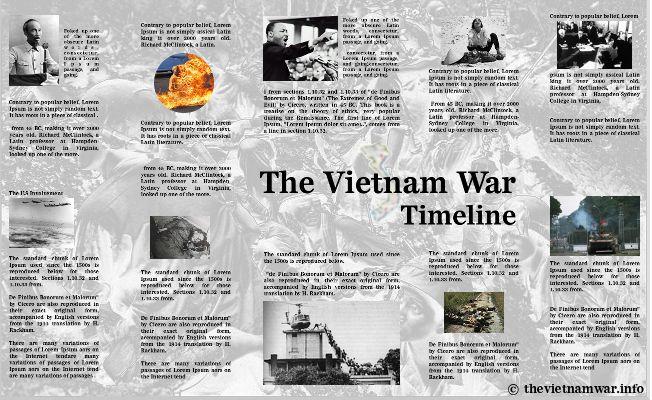 vietnam war timeline | sharp & brief descriptions of main events happened  in the vietnam war | the wednesday wars | vietnam war, vietnam, war