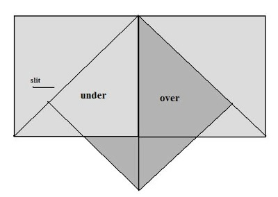 A Pyramid Card