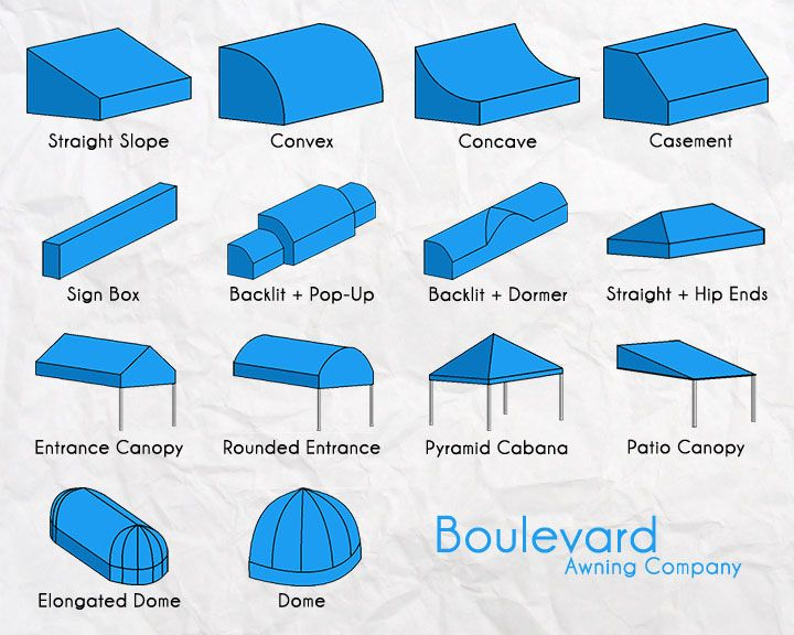 Convex or straight slope building awnings google search for Types of window shapes