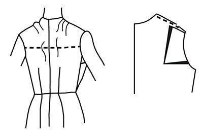 Illustrazione raffigurante modello alterazione del corpetto per spalle strette