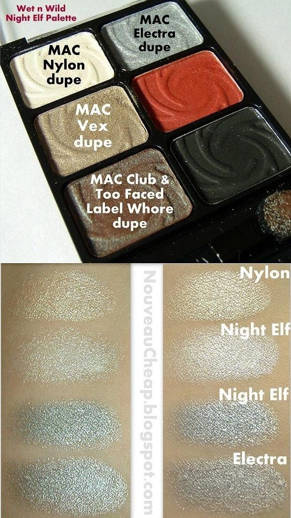 Nouveau Cheap: Wet n Wild Night Elf palette: more MAC dupes (and an eye look)
