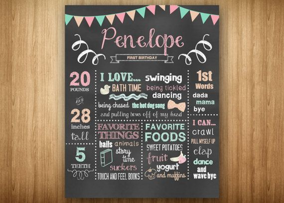 1st Birthday Chalkboard Sign Poster Firsts Favorites Likes Loves Stats Pink Teal Mint Vintage Gold