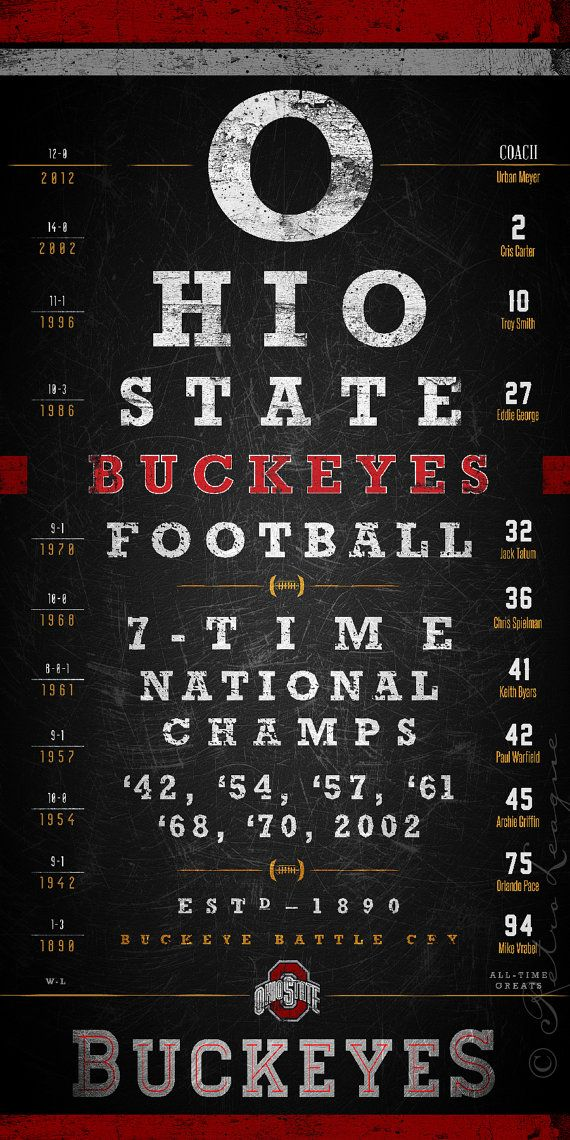 Ohio State Buckeyes Eye Chart Chalkboard Black by RetroLeague